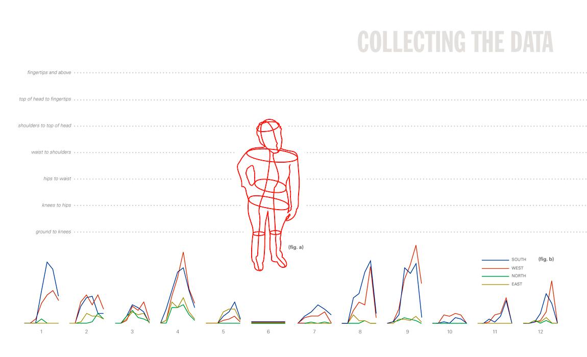 Figure A, figure B, data